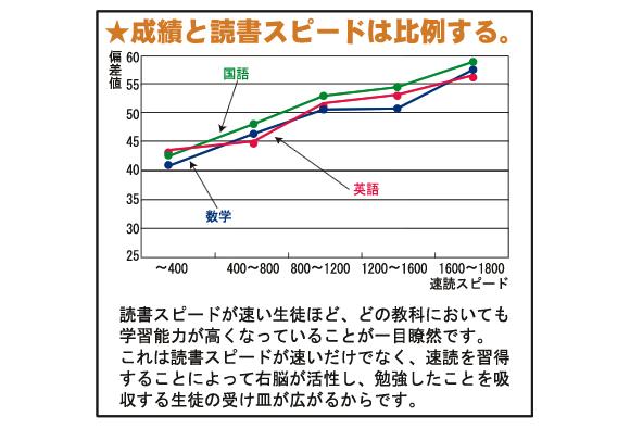 sokudoku003